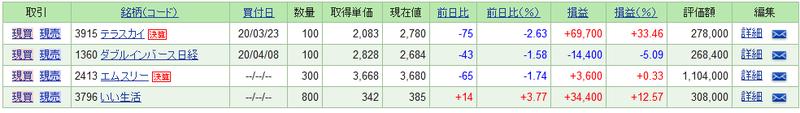 f:id:ayazofu-kabu:20200419194217p:plain