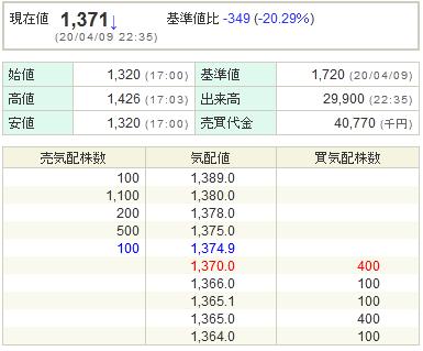 f:id:ayazofu-kabu:20200419194415p:plain