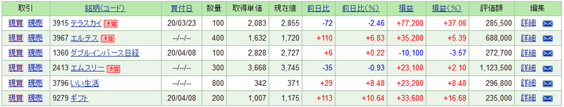 f:id:ayazofu-kabu:20200419194419p:plain