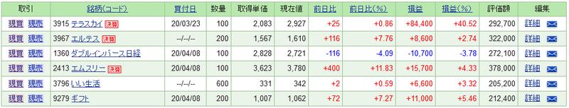 f:id:ayazofu-kabu:20200419194732p:plain