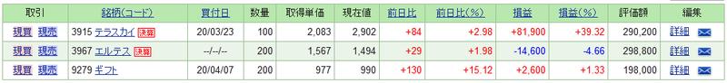 f:id:ayazofu-kabu:20200419195022p:plain