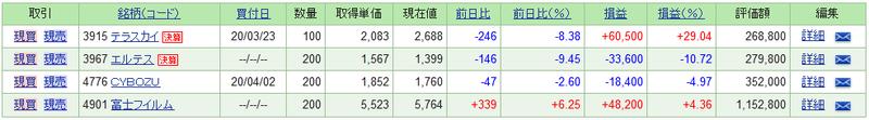 f:id:ayazofu-kabu:20200419195925p:plain