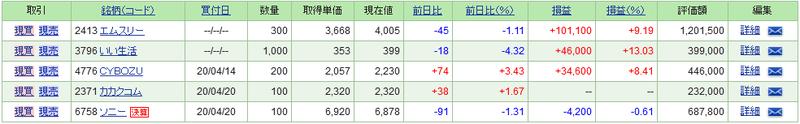 f:id:ayazofu-kabu:20200420223028p:plain