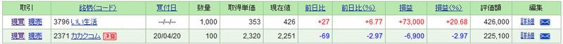 f:id:ayazofu-kabu:20200421214758p:plain