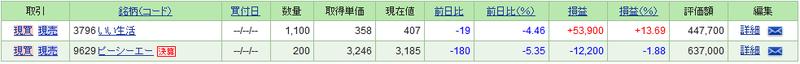 f:id:ayazofu-kabu:20200422215429p:plain