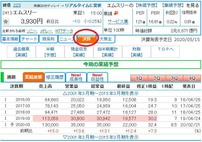 f:id:ayazofu-kabu:20200425220015p:plain