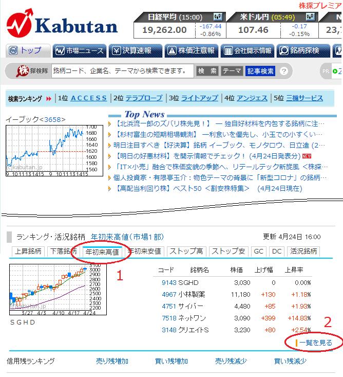 f:id:ayazofu-kabu:20200426160332p:plain