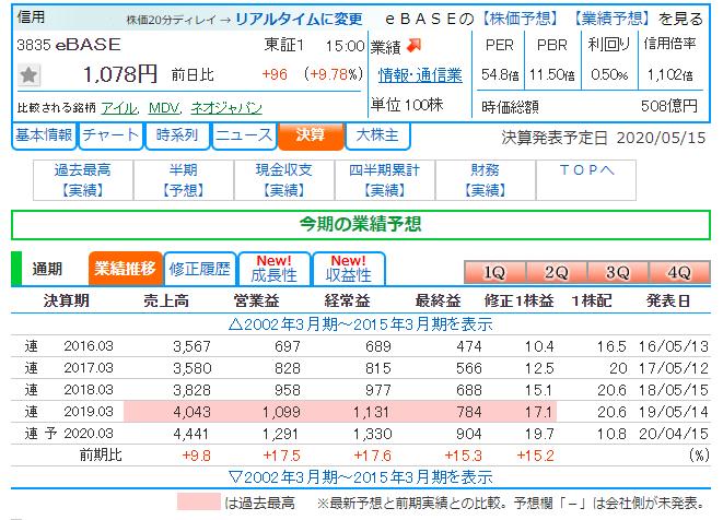 f:id:ayazofu-kabu:20200426160336p:plain