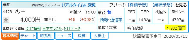 f:id:ayazofu-kabu:20200426213118p:plain