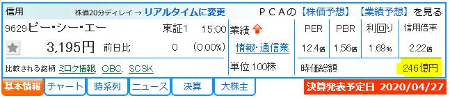 f:id:ayazofu-kabu:20200426213123p:plain