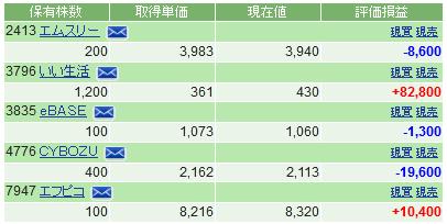f:id:ayazofu-kabu:20200428194442p:plain