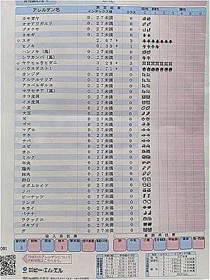 f:id:ayazofu-kabu:20200501150118j:plain
