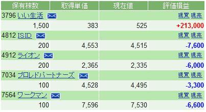 f:id:ayazofu-kabu:20200511210416p:plain