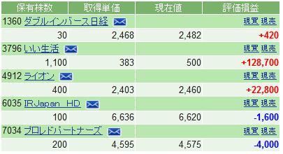 f:id:ayazofu-kabu:20200515220206p:plain