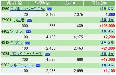 f:id:ayazofu-kabu:20200519213544p:plain