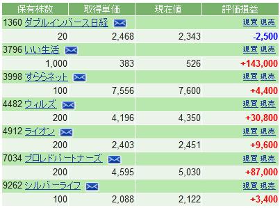 f:id:ayazofu-kabu:20200520212544p:plain
