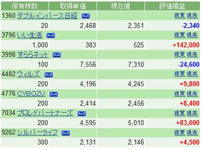 f:id:ayazofu-kabu:20200521214304p:plain