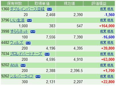 f:id:ayazofu-kabu:20200522192714p:plain
