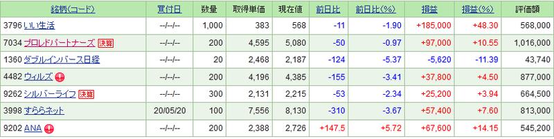 f:id:ayazofu-kabu:20200526214425p:plain