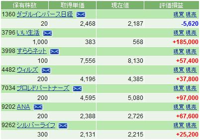 f:id:ayazofu-kabu:20200526214428p:plain