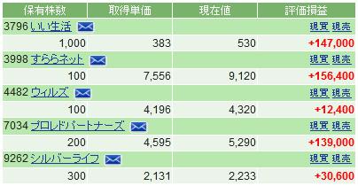 f:id:ayazofu-kabu:20200528221041p:plain