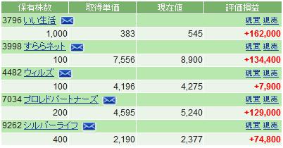 f:id:ayazofu-kabu:20200529202407p:plain