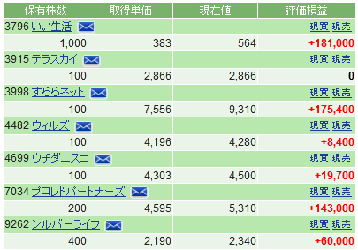 f:id:ayazofu-kabu:20200601220621p:plain