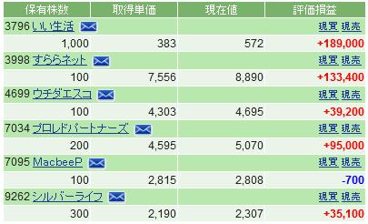 f:id:ayazofu-kabu:20200603220446p:plain