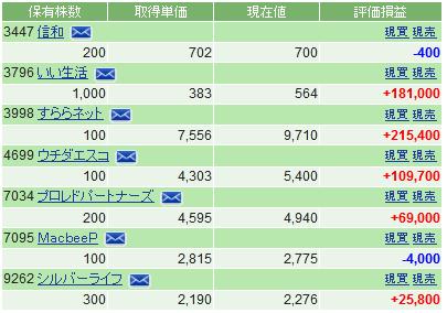 f:id:ayazofu-kabu:20200604221247p:plain