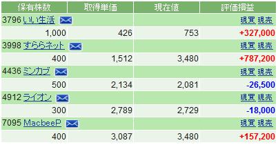 f:id:ayazofu-kabu:20200731230049p:plain
