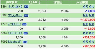f:id:ayazofu-kabu:20200821213701p:plain