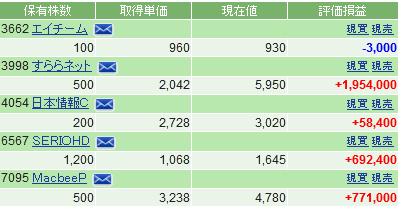 f:id:ayazofu-kabu:20200901222356p:plain