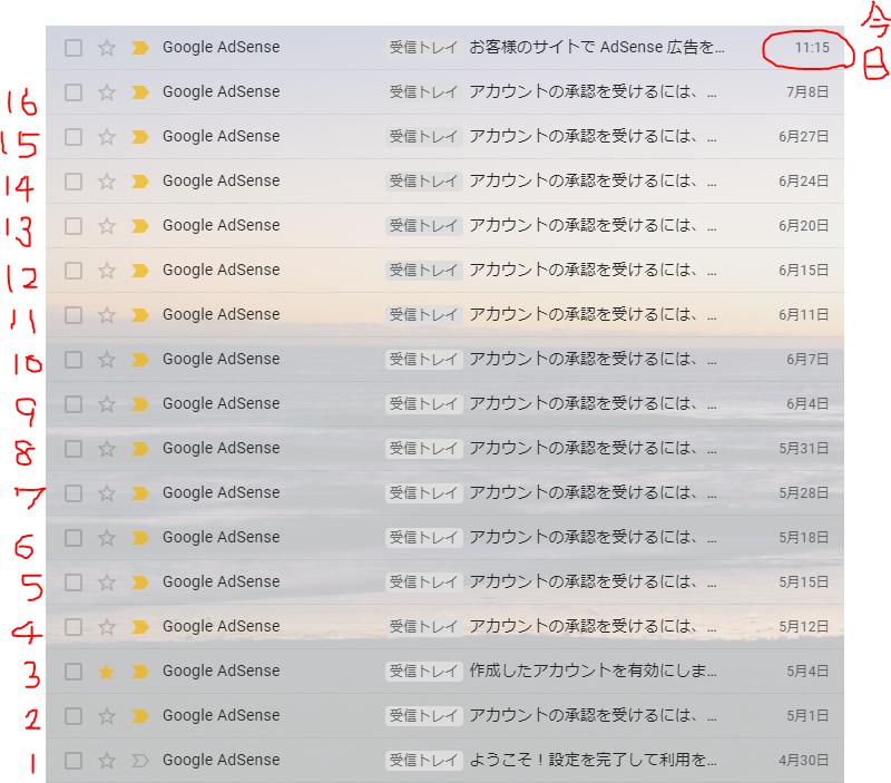 f:id:ayazofu-kabu:20200901224230p:plain