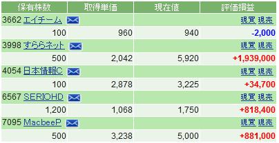f:id:ayazofu-kabu:20200902211538p:plain