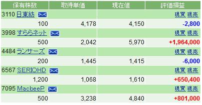 f:id:ayazofu-kabu:20200904225419p:plain