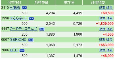 f:id:ayazofu-kabu:20200917211935p:plain