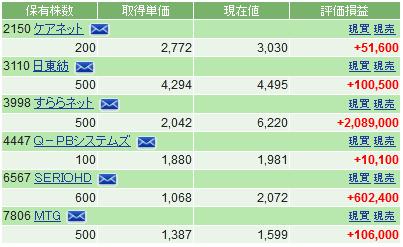 f:id:ayazofu-kabu:20200923215403p:plain