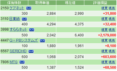 f:id:ayazofu-kabu:20200924225013p:plain