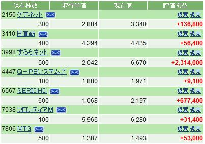 f:id:ayazofu-kabu:20200925213845p:plain
