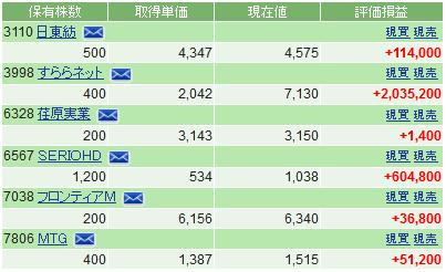 f:id:ayazofu-kabu:20200929224422p:plain