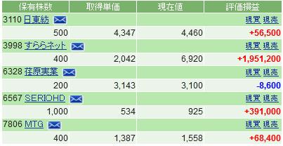 f:id:ayazofu-kabu:20201002213401p:plain