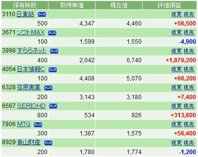 f:id:ayazofu-kabu:20201005223238p:plain