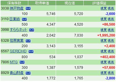 f:id:ayazofu-kabu:20201006225232p:plain