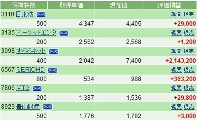f:id:ayazofu-kabu:20201007224013p:plain