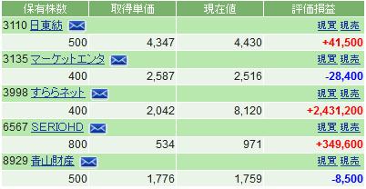 f:id:ayazofu-kabu:20201008225017p:plain