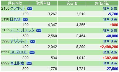f:id:ayazofu-kabu:20201009233329p:plain
