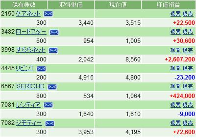 f:id:ayazofu-kabu:20201013215332p:plain