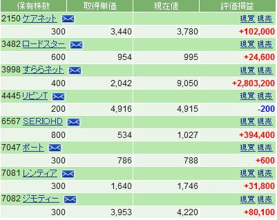 f:id:ayazofu-kabu:20201014222306p:plain