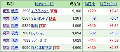 f:id:ayazofu-kabu:20201019225046p:plain