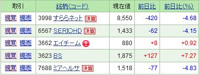 f:id:ayazofu-kabu:20201021214636p:plain